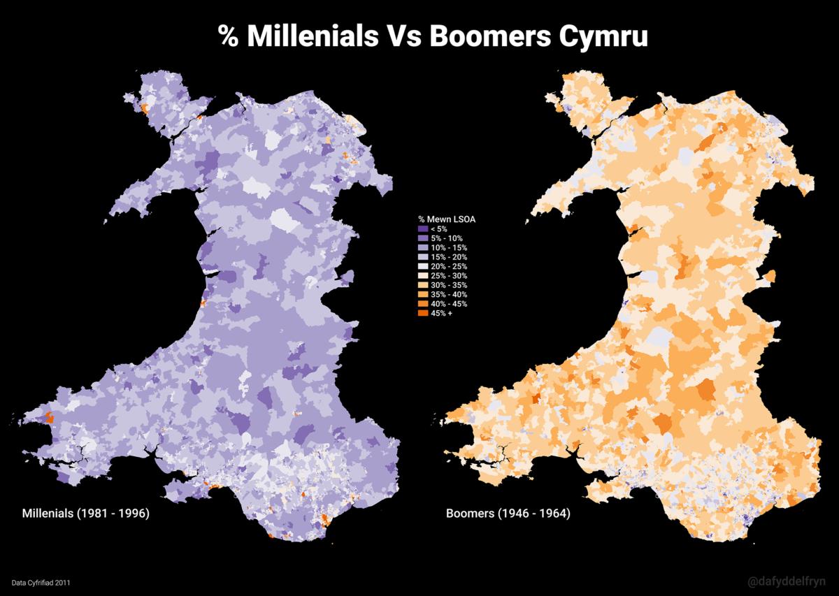 Millenials Vs Boomers Cymru
